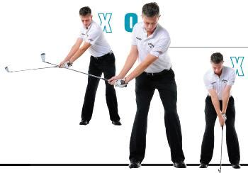 keep right shoulder back golf swing connection swingstation