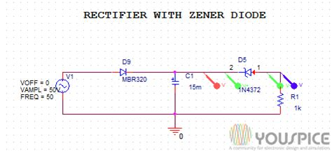 zener diode parameters rectifier with diode zener youspice