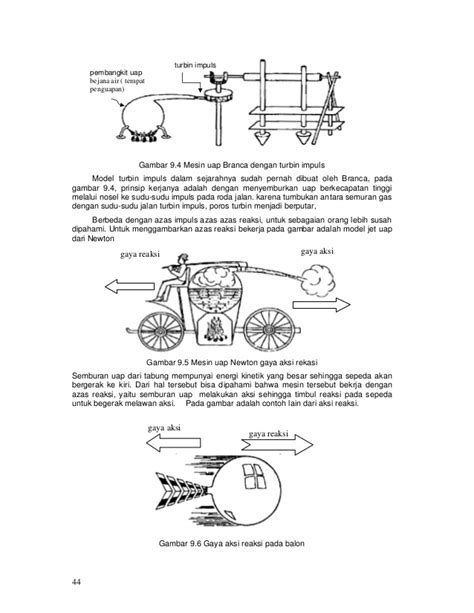 Mesin Uap mesin konversi energi