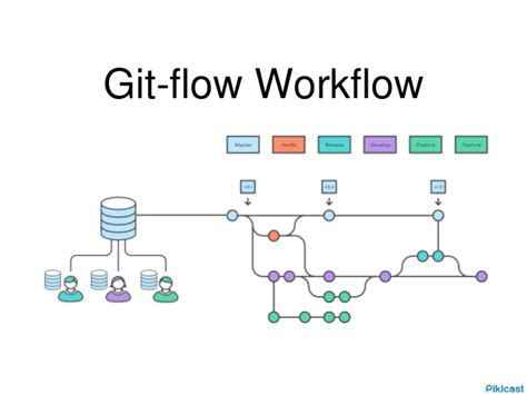 git simple workflow git collaboration workflow best free home design