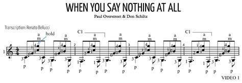tutorial guitar when you say nothing at all mangore bellucci guitars new guitar transcription