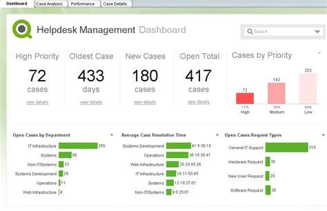 qlikview dashboard tutorial pdf qlikview jomalucar asesoria en administracion