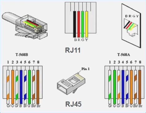 rj11 rj45 adapter wiring diagram wiring diagram with