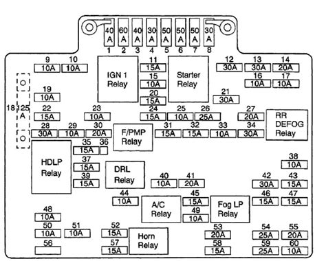 chevrolet silverado fuse diagram ricks  auto repair advice ricks  auto repair