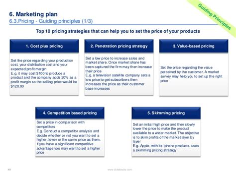 distributor business plan template business affirmations 2016