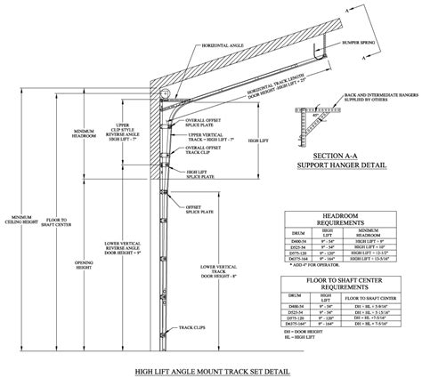 overhead door tracks overhead door lift types for overhead door tracks