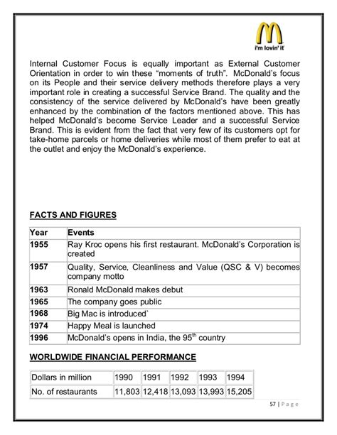 mcdonalds description resume resume buyers resume