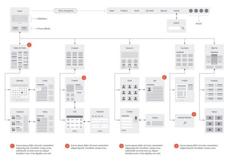 website flowchart sitemap pin by cheryl springfels on ux methods and templates