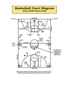 basketball court layout template serial number for whatsup gold v16 keygenguru