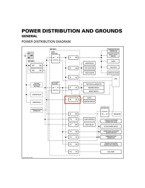 2017 can am outlander 800 wiring diagram wiring diagram