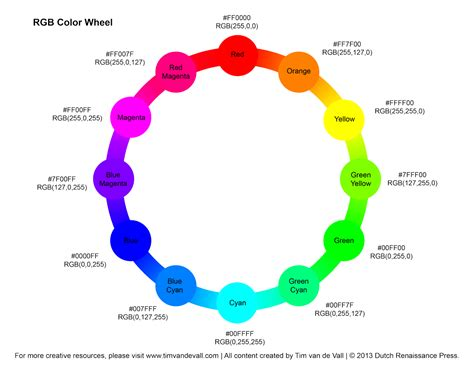 color values rgb color wheel 12 hour with rgb and hex color values