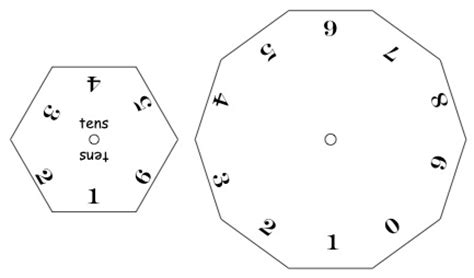 printable spinner with numbers 1 10 our numbers nrich maths org