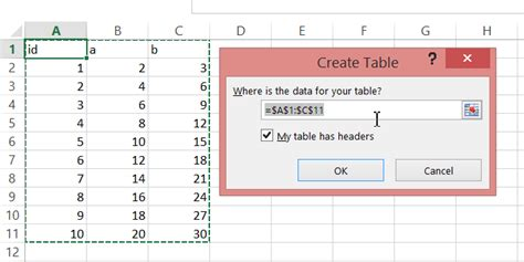 tutorial pivot table excel 2003 create pivot table from multiple worksheets excel best