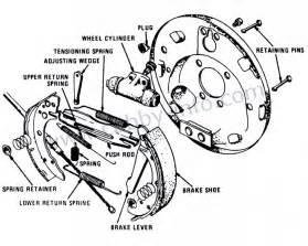Brake System Sizing Cabby Info Golf Cabrio Iii Iv Wheels
