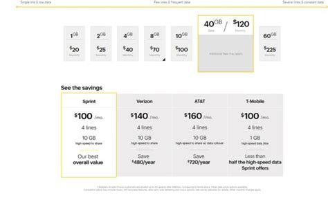 home phone plans newsonair org marvelous sprint home internet plans 6 cheap sprint cell