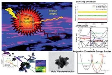 light emitting diode nanoparticle gold nanoparticles that make leaves glow in the