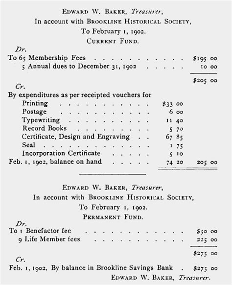 1902 proceedings of the brookline historical society