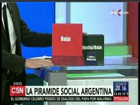 piramide social en argentina 2016 c5n desafio 2016 la piramide social argentina youtube
