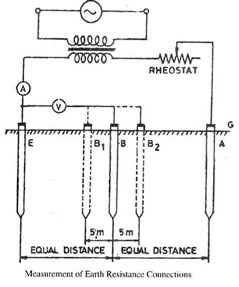 working principle of a resistor resistors working principle 28 images working principle diode and special diode light
