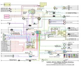 renault trafic radio wiring diagram wordoflife me