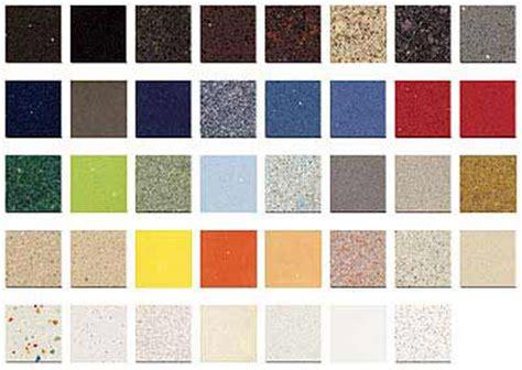 quartz worktops – elegance within budget | granite4less blog