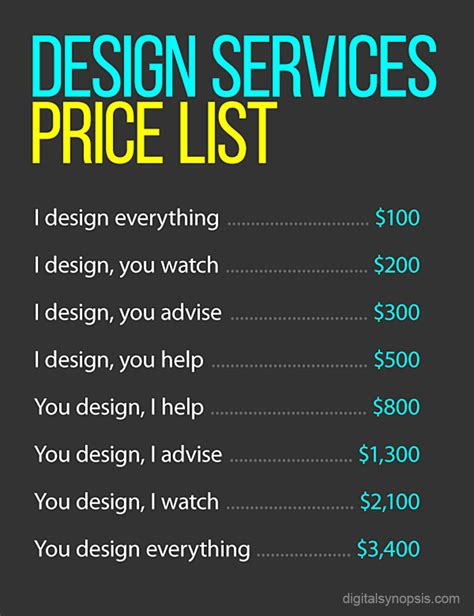 design logo cost how to charge clients for design work price list