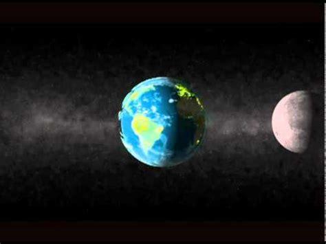 imagenes satelitales y su uso la tierra y su satelite natural youtube