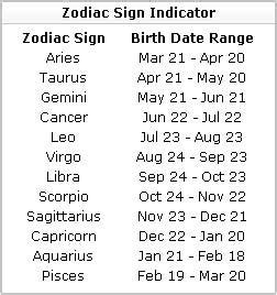 zodiac signs pinterest the world s catalog of ideas