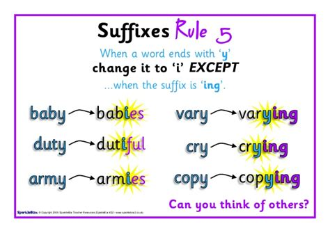 rule adding suffixes ed and ing changes the tense of a verb suffix rules made a little simpler