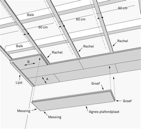zwevend toilet aan gipswand geluidsdicht gordijn plafondplaten monteren