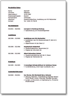 Bewerbungbchreiben Muster Ausbildung Veranstaltungskauffrau Lebenslauf Veranstaltungskauffrau Mann Muster Vorlage