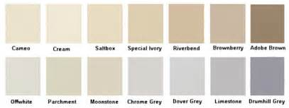 Sherwin Williams Realist Beige ips colourful coatings for exterior applications with
