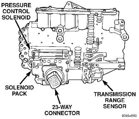 transmission control 2000 dodge dakota electronic toll collection service manual how to replace shift solenoid 2011 jeep grand cherokee transmission solenoid