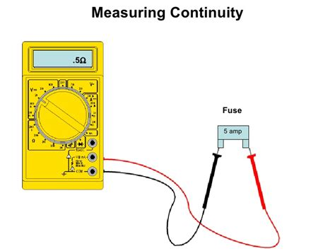 how to check resistor using multimeter pdf electrical multimeter basic functionality and howto motor vehicle maintenance repair