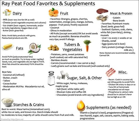 the peat atarian diet for those of us with average iqs ray peat nutrition guide vitality and well being
