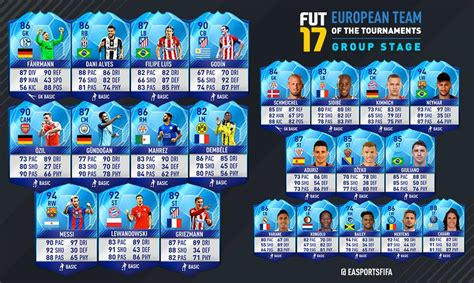 fifa  team   group stage fifplay