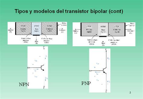 transistor bc337 funcionamiento transistor bipolar tipo npn 28 images webquest nuevos recursos did 225 cticos para tecnolog