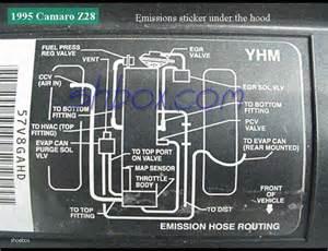 94 camaro lt1 engine diagram get free image about wiring diagram