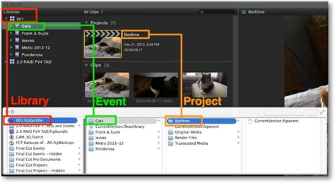 final cut pro library event project tutorial final cut pro x 10 1 what went where