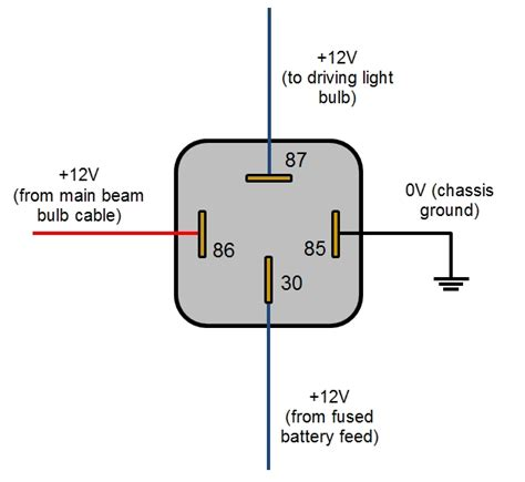12v 5 pin relay wiring diagram wiring diagram and