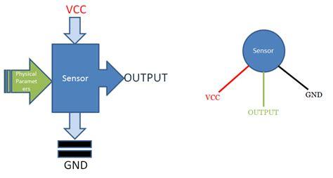 block diagram of temperature sensor 301 moved permanently