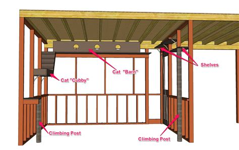 Building a Catio ? Learning To Love Cats and Keeping Them
