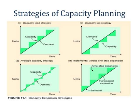 production capacity planning excel