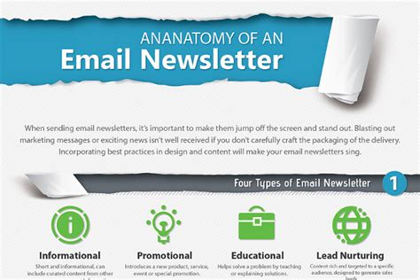 Boilerplate Email Template by The Ultimate Email Newsletter Boilerplate Template