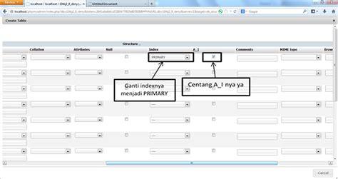 membuat form karyawan dengan html tutorial membuat data karyawan dengan php