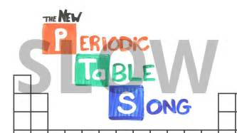 Slow quot the new periodic table song in order quot asapscience 2013