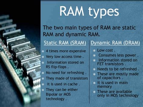 what are types of ram types of ram