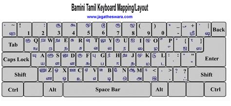 bamini keyboard layout free download tamil photographs bamini tamil keyboard layout