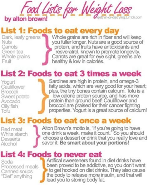 10 Foods To Eat To Lose Weight by Top Diet Foods Healthy Weight Loss Meal Plan