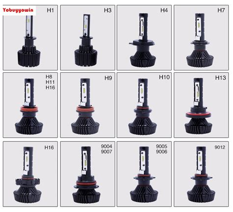 Diskon Turbo Led Canbus Error Free Headlight Lu Mobil Hb4 Hb 4 6s canbus error free auto car led headlight philipsluxeon